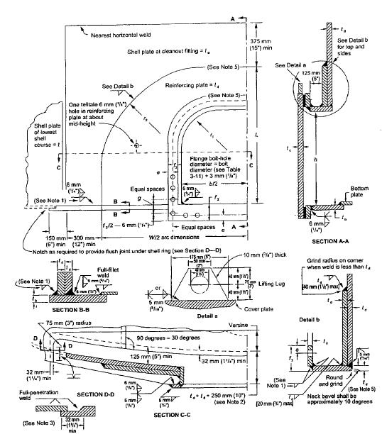 جزوه بازرسی مخازن ذخیره مخازن فولادی جوشی برای ذخیره نفت 650 API سقف مخزن(TANK ROOF) تخلیه های اضطراری ساخت(FABRICATION) نصب (ERECTION) بازرسی آزمایش و تعمیرات روشهای بازرسی اتصالادت (METHODS OF INSPECTING JOINT) روشں پرتو نگاری آزمایش ذرہ مغناطیسی ازمایش با مایع نافذ بازررسی چشمی  آزمایش خلا VACUUM TESTING